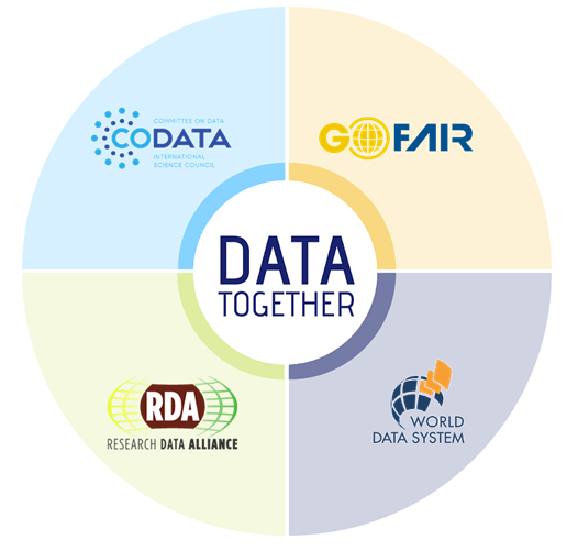 Data Together: Fostering Cooperation Among Open Science Platforms (March 2021)