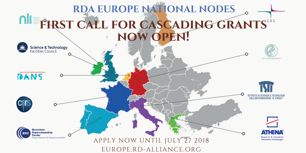 RDA Europe National Nodes: first call for new nodes open!